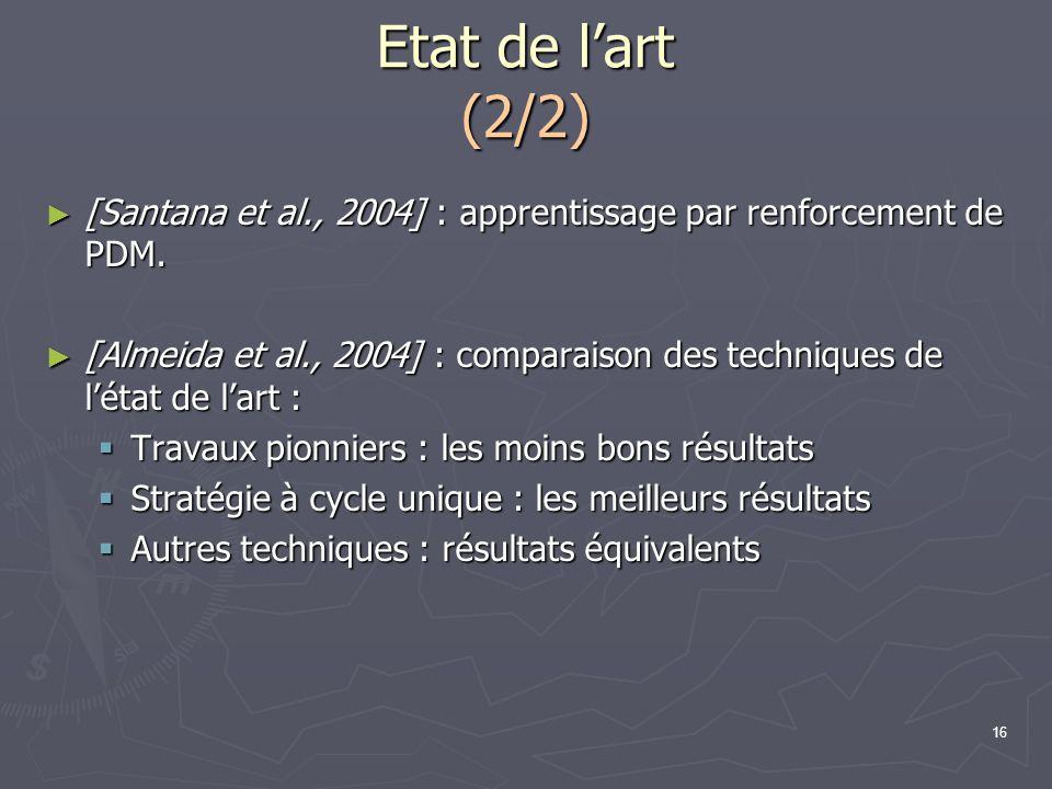 Etat de l'art (2/2)[Santana et al., 2004] : apprentissage par renforcement de PDM.